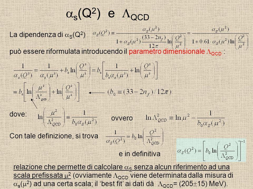 as(Q2) e LQCD La dipendenza di aS(Q2)