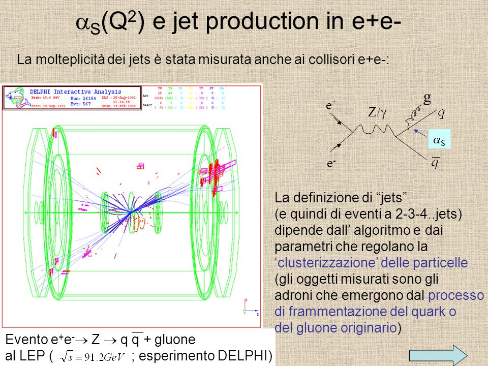 aS(Q2) e jet production in e+e-