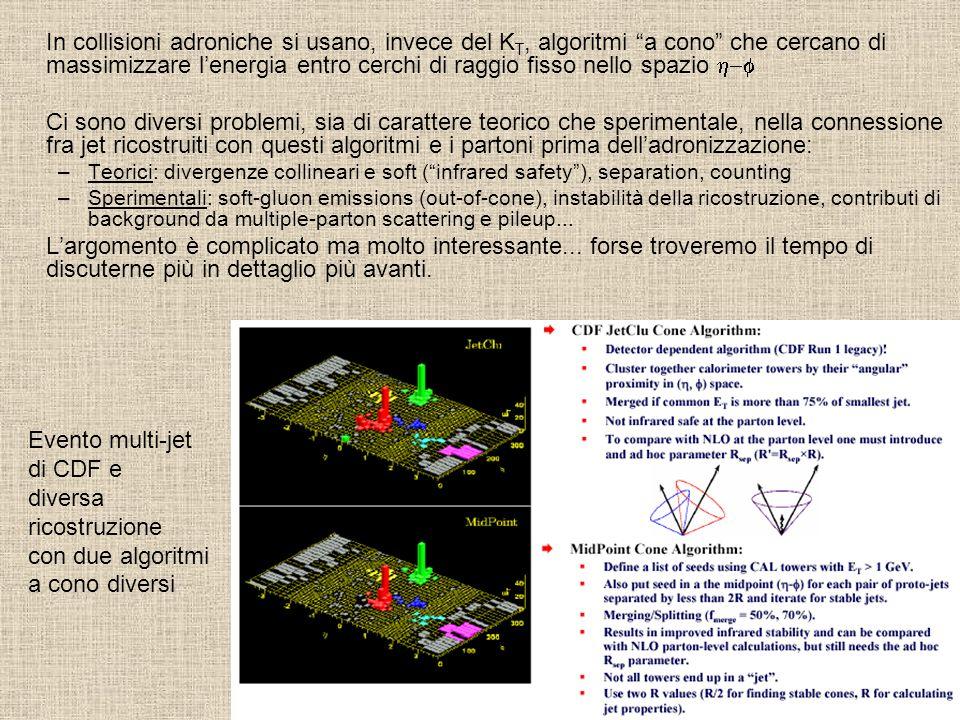 In collisioni adroniche si usano, invece del KT, algoritmi a cono che cercano di massimizzare l'energia entro cerchi di raggio fisso nello spazio h-f