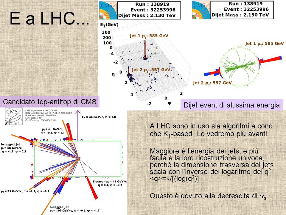 E a LHC... Candidato top-antitop di CMS. Dijet event di altissima energia.