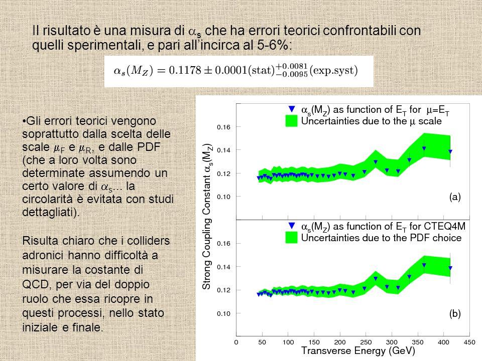 Il risultato è una misura di as che ha errori teorici confrontabili con quelli sperimentali, e pari all'incirca al 5-6%: