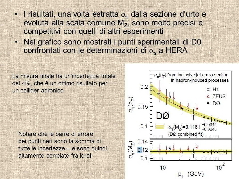 I risultati, una volta estratta as dalla sezione d'urto e evoluta alla scala comune MZ, sono molto precisi e competitivi con quelli di altri esperimenti