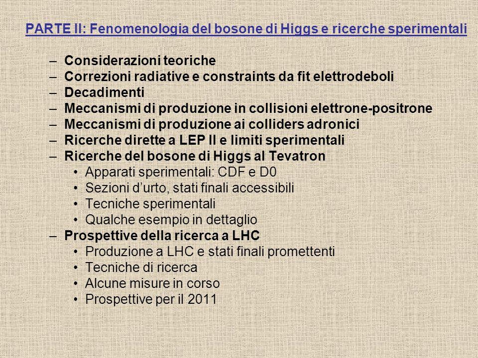 PARTE II: Fenomenologia del bosone di Higgs e ricerche sperimentali