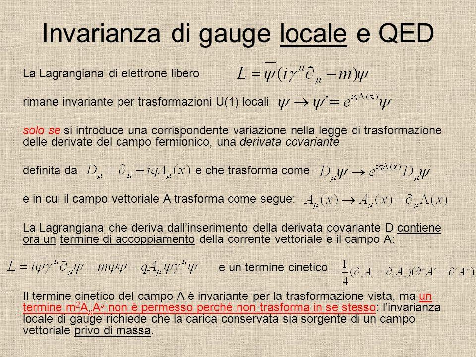 Invarianza di gauge locale e QED