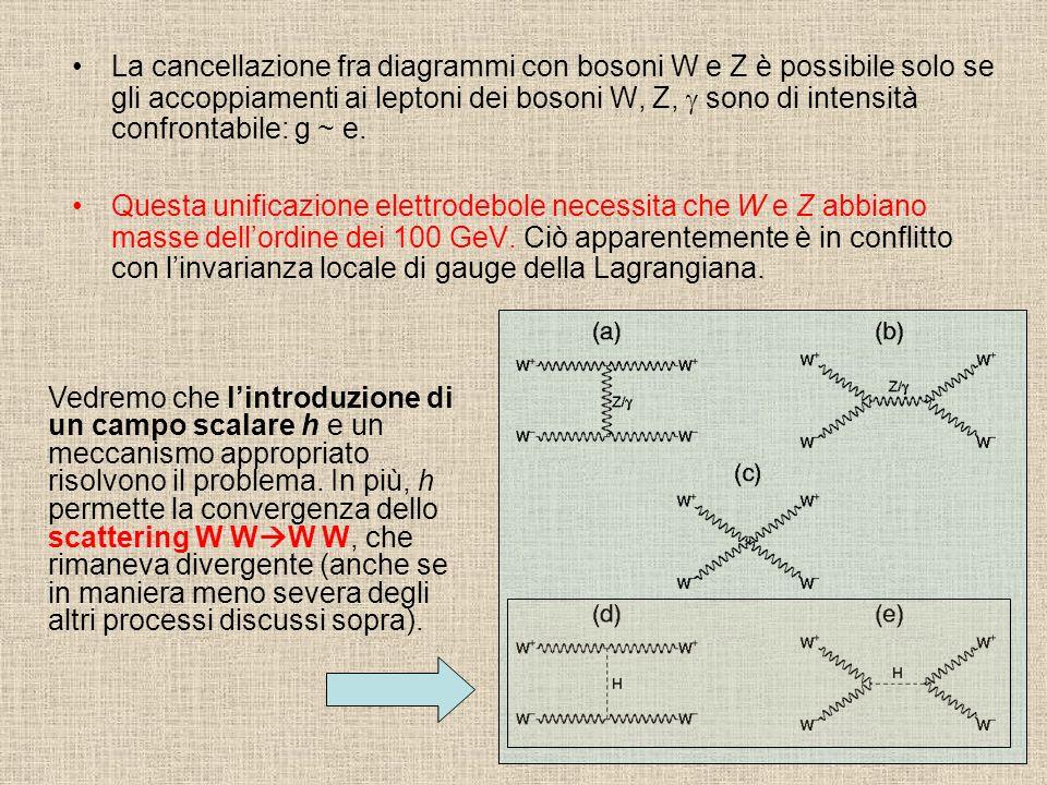 La cancellazione fra diagrammi con bosoni W e Z è possibile solo se gli accoppiamenti ai leptoni dei bosoni W, Z, g sono di intensità confrontabile: g ~ e.