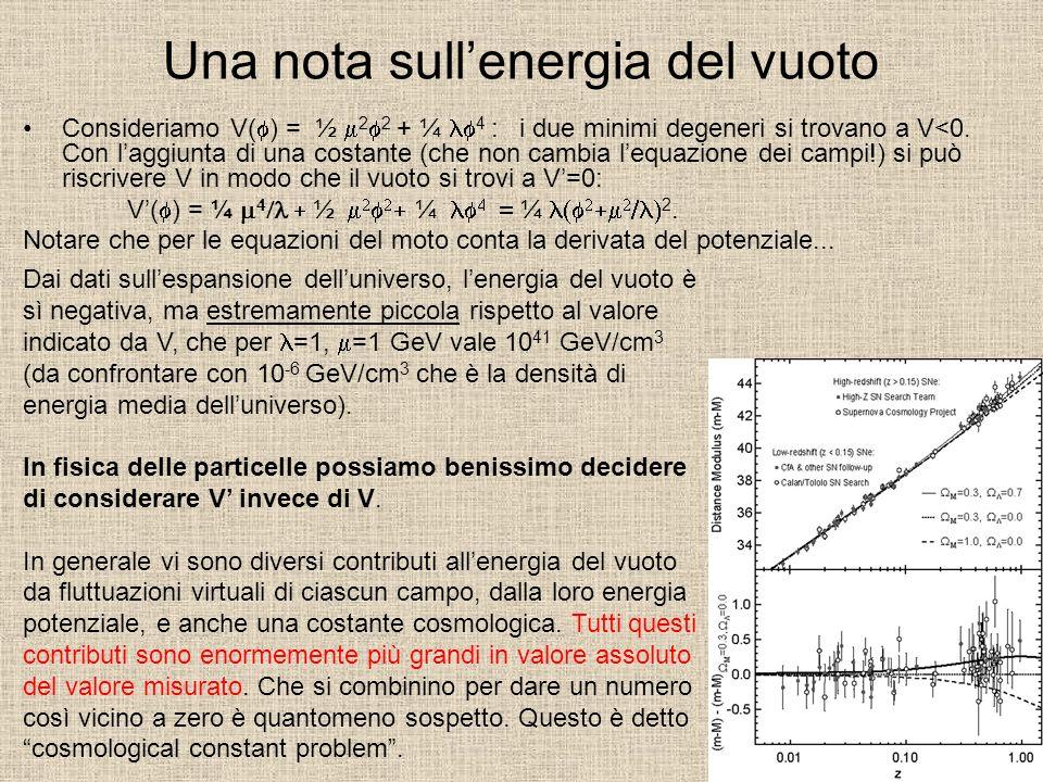 Una nota sull'energia del vuoto