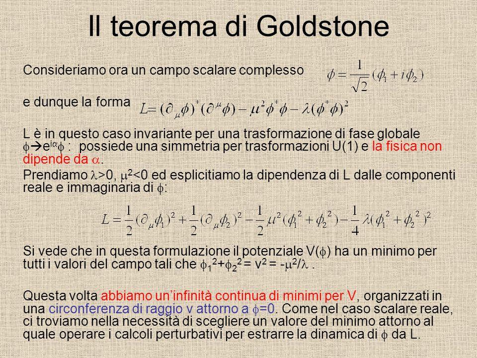 Il teorema di Goldstone