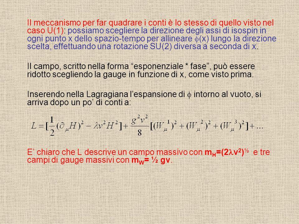 Il meccanismo per far quadrare i conti è lo stesso di quello visto nel caso U(1): possiamo scegliere la direzione degli assi di isospin in ogni punto x dello spazio-tempo per allineare f(x) lungo la direzione scelta, effettuando una rotazione SU(2) diversa a seconda di x.