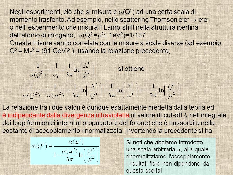Negli esperimenti, ciò che si misura è a(Q2) ad una certa scala di