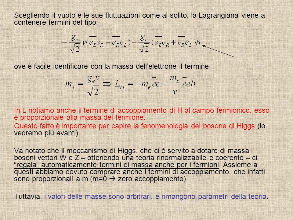 Scegliendo il vuoto e le sue fluttuazioni come al solito, la Lagrangiana viene a contenere termini del tipo