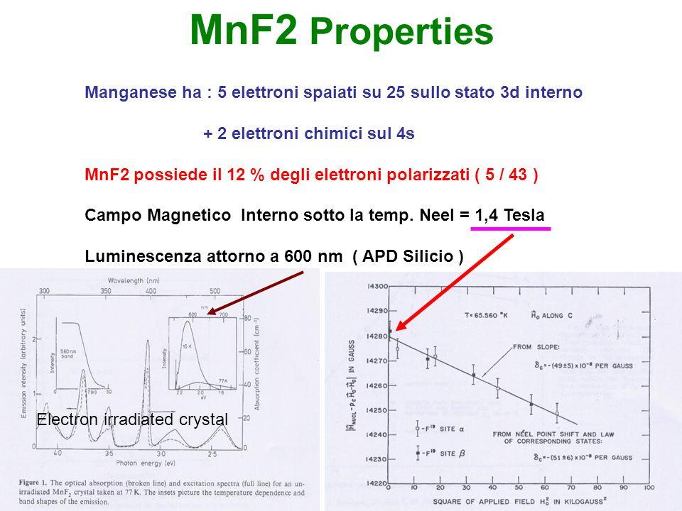 MnF2 Properties Manganese ha : 5 elettroni spaiati su 25 sullo stato 3d interno. + 2 elettroni chimici sul 4s.