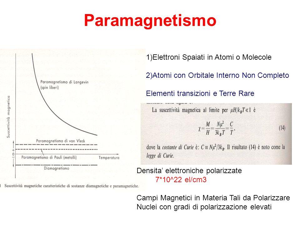 Paramagnetismo 1)Elettroni Spaiati in Atomi o Molecole