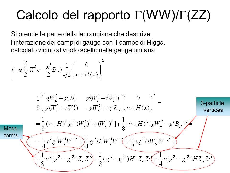 Calcolo del rapporto G(WW)/G(ZZ)