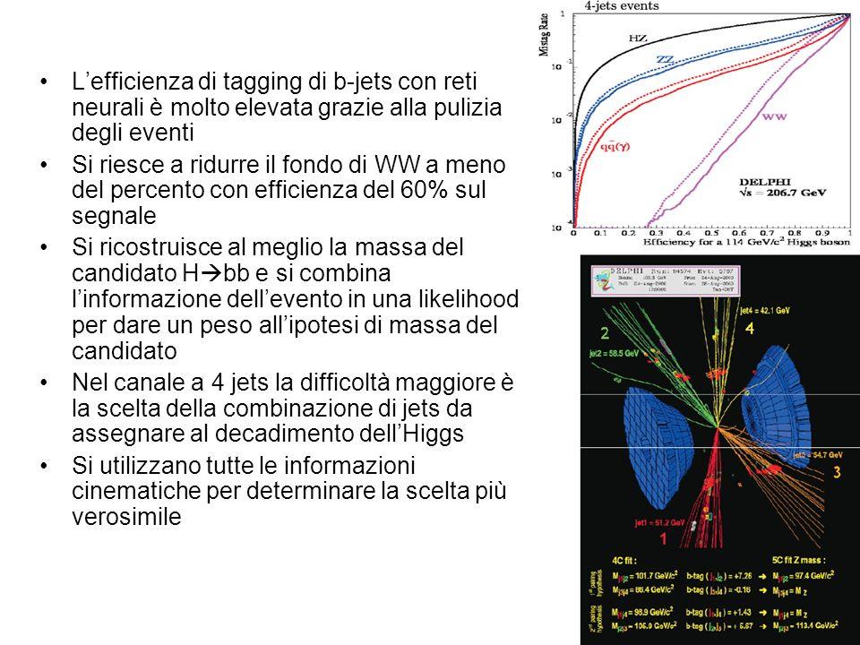 L'efficienza di tagging di b-jets con reti neurali è molto elevata grazie alla pulizia degli eventi