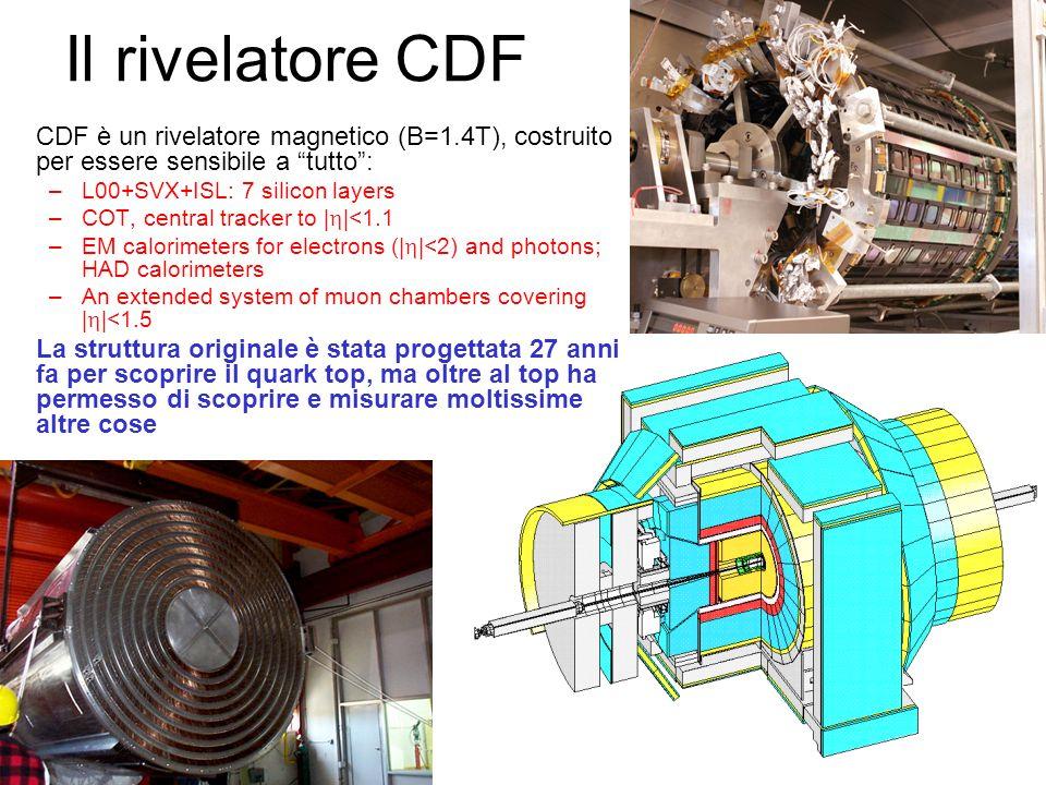 Il rivelatore CDF CDF è un rivelatore magnetico (B=1.4T), costruito per essere sensibile a tutto :