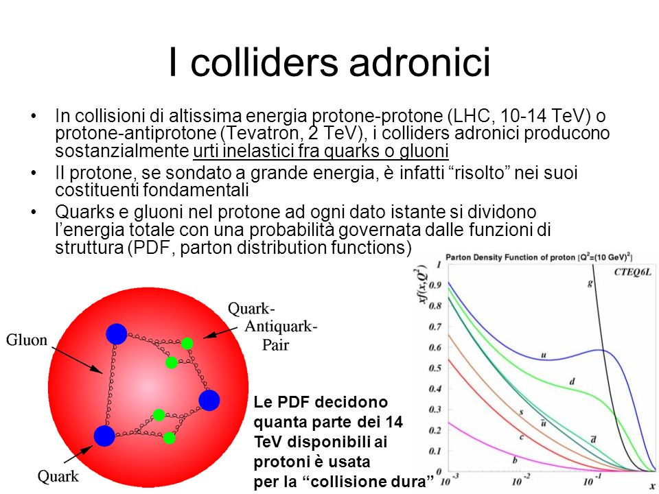 I colliders adronici