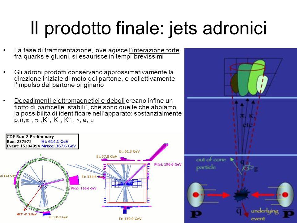 Il prodotto finale: jets adronici