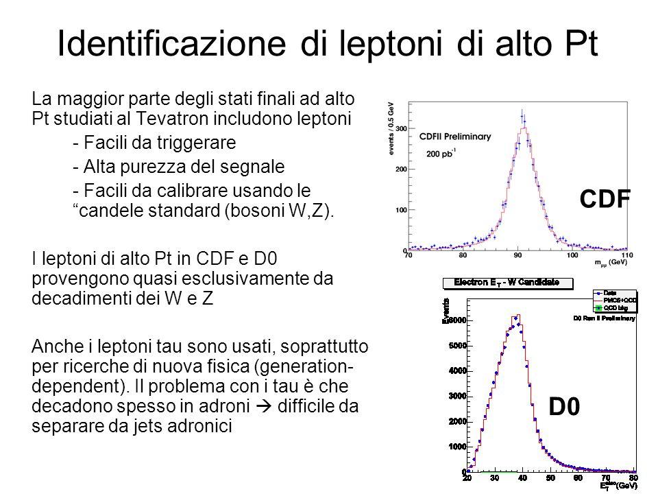 Identificazione di leptoni di alto Pt