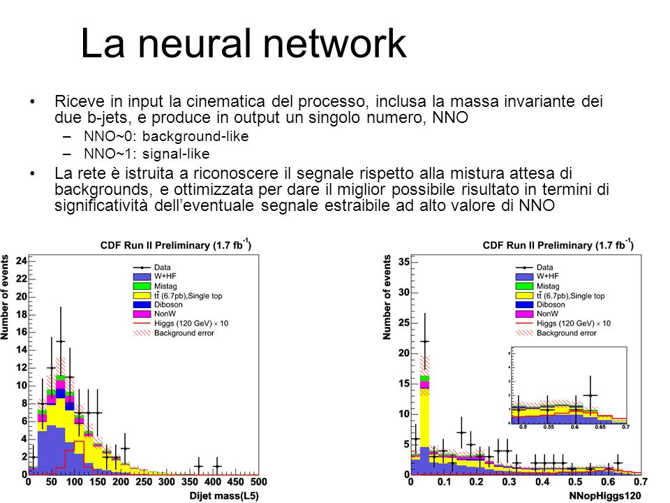 La neural network Riceve in input la cinematica del processo, inclusa la massa invariante dei due b-jets, e produce in output un singolo numero, NNO.