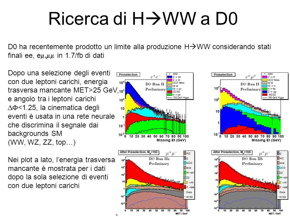 Ricerca di HWW a D0 D0 ha recentemente prodotto un limite alla produzione HWW considerando stati finali ee, em,mm in 1.7/fb di dati.