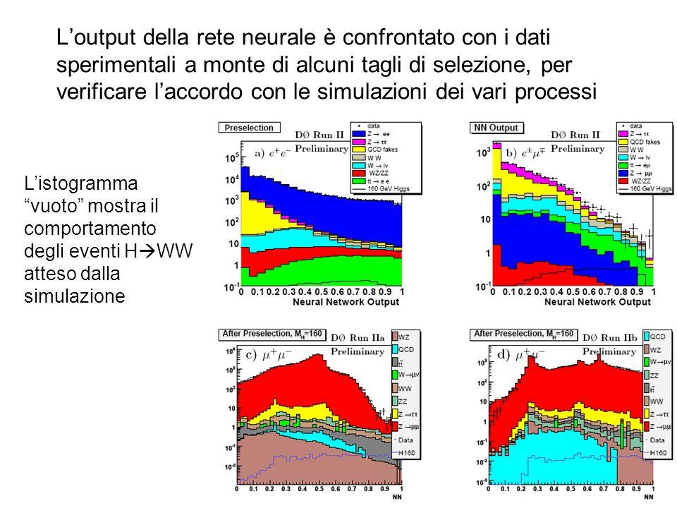 L'output della rete neurale è confrontato con i dati sperimentali a monte di alcuni tagli di selezione, per verificare l'accordo con le simulazioni dei vari processi