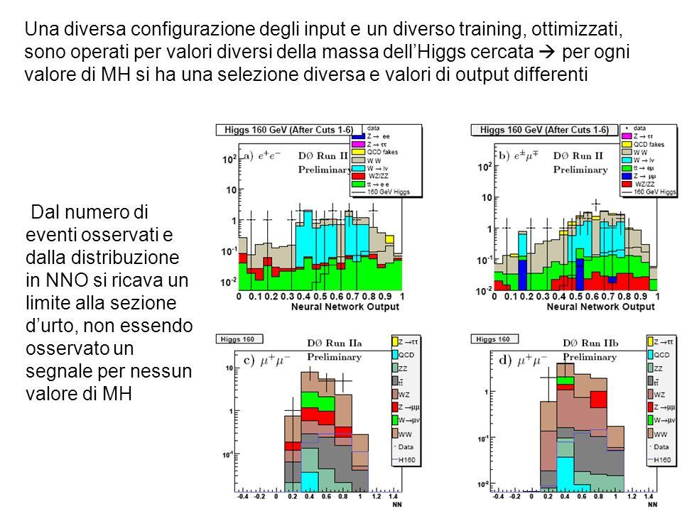 Una diversa configurazione degli input e un diverso training, ottimizzati, sono operati per valori diversi della massa dell'Higgs cercata  per ogni valore di MH si ha una selezione diversa e valori di output differenti