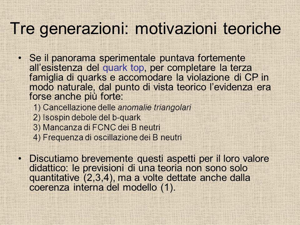 Tre generazioni: motivazioni teoriche
