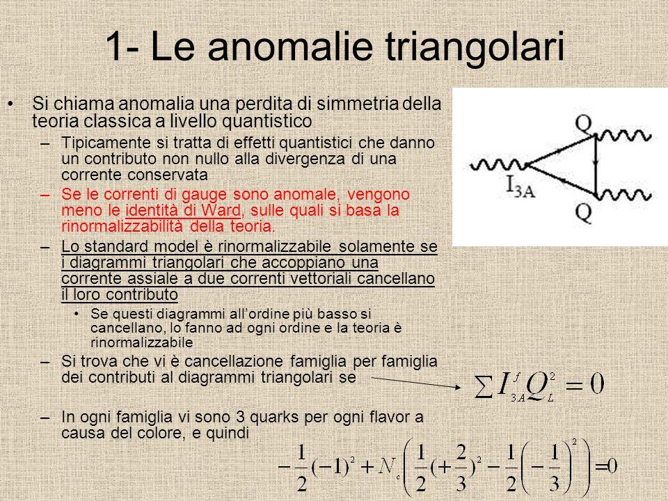 1- Le anomalie triangolari