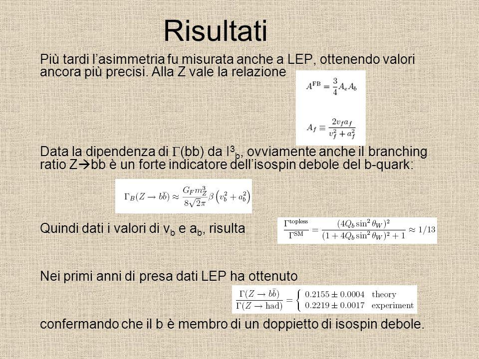 Risultati Più tardi l'asimmetria fu misurata anche a LEP, ottenendo valori ancora più precisi. Alla Z vale la relazione.