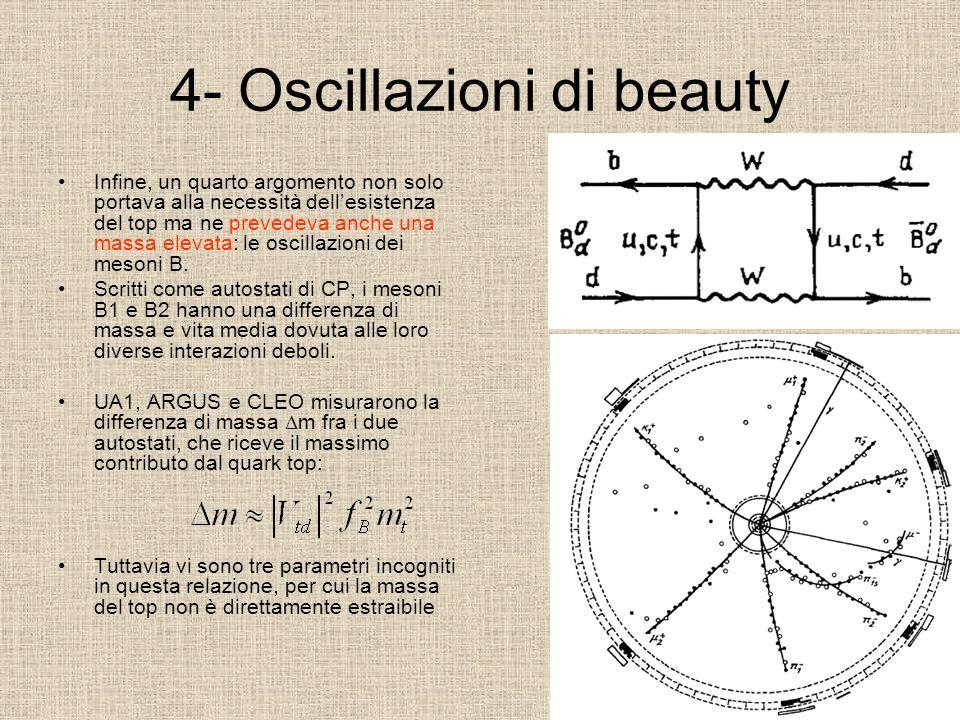 4- Oscillazioni di beauty