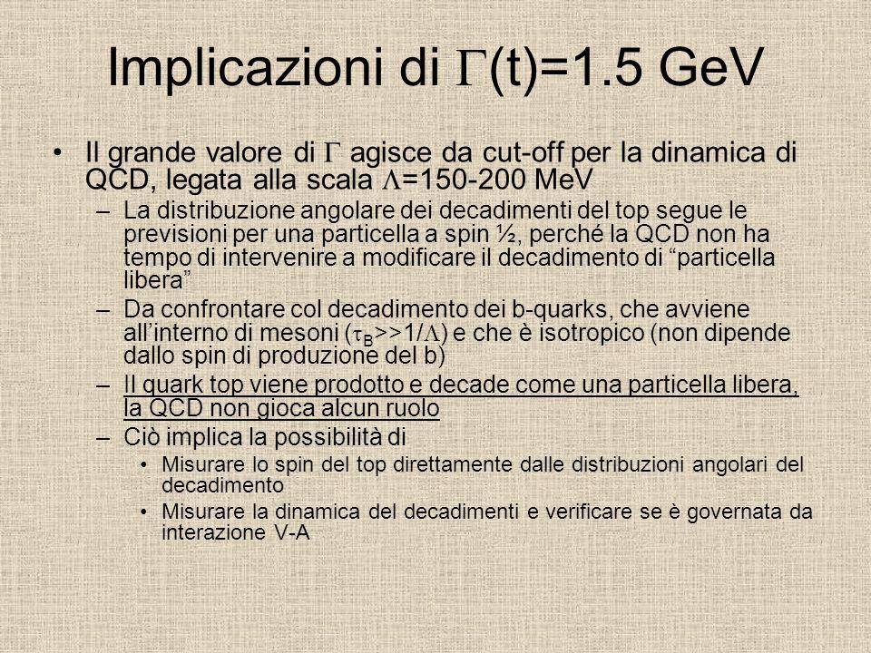 Implicazioni di G(t)=1.5 GeV