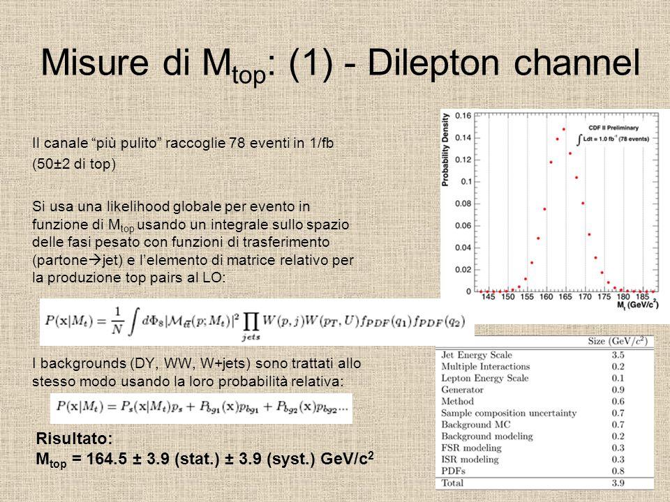Misure di Mtop: (1) - Dilepton channel