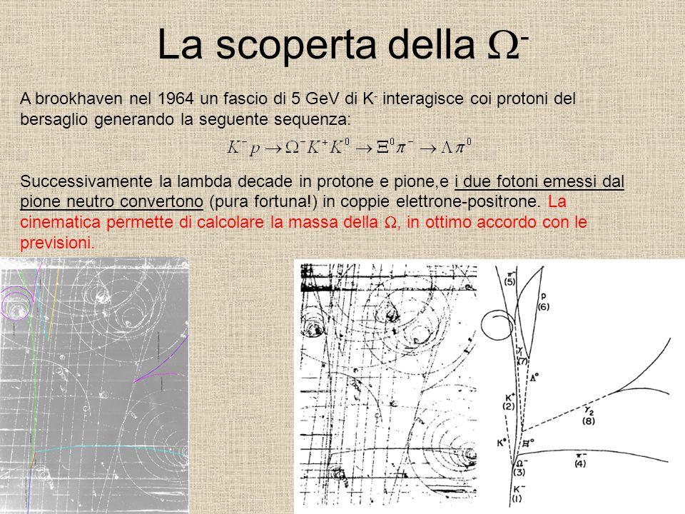 La scoperta della W- A brookhaven nel 1964 un fascio di 5 GeV di K- interagisce coi protoni del. bersaglio generando la seguente sequenza: