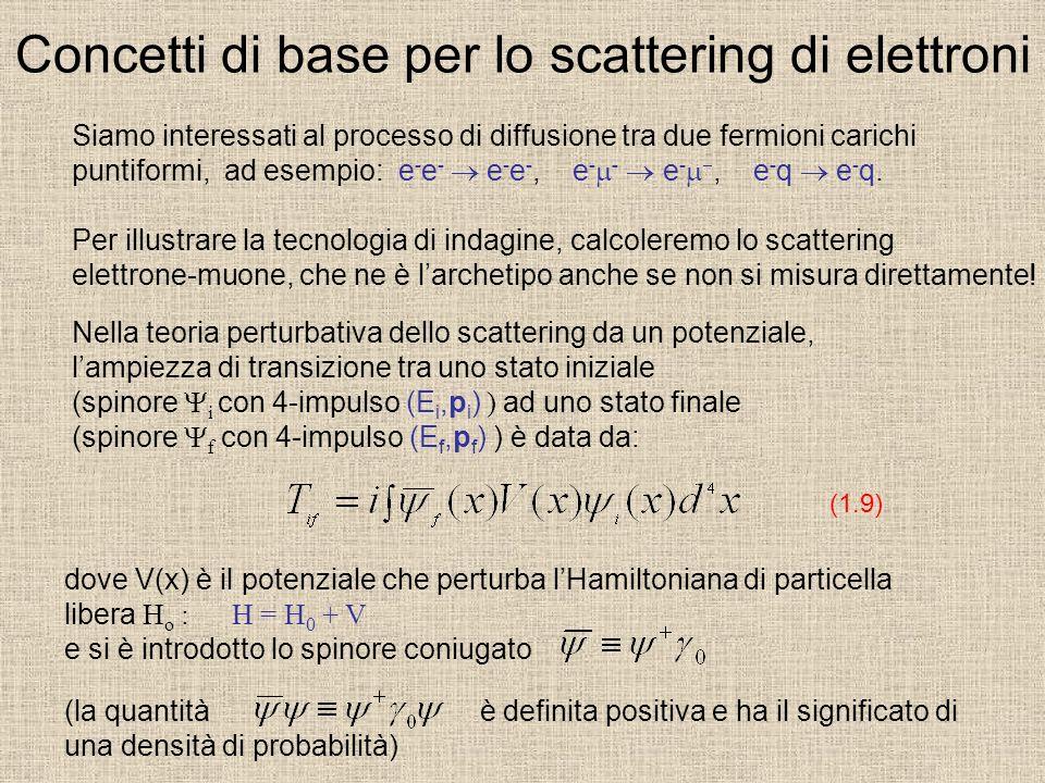 Concetti di base per lo scattering di elettroni