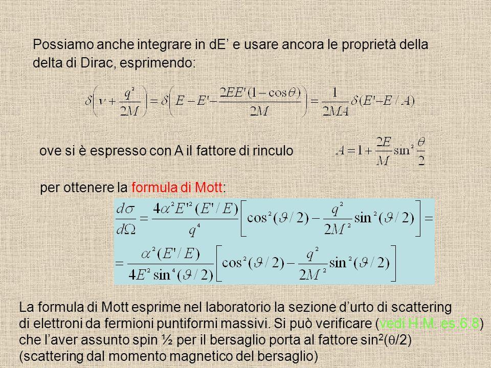 Possiamo anche integrare in dE' e usare ancora le proprietà della delta di Dirac, esprimendo: