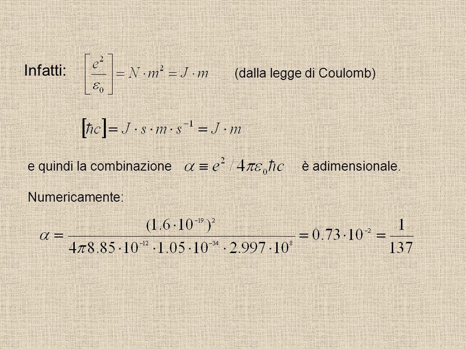 Infatti: (dalla legge di Coulomb)