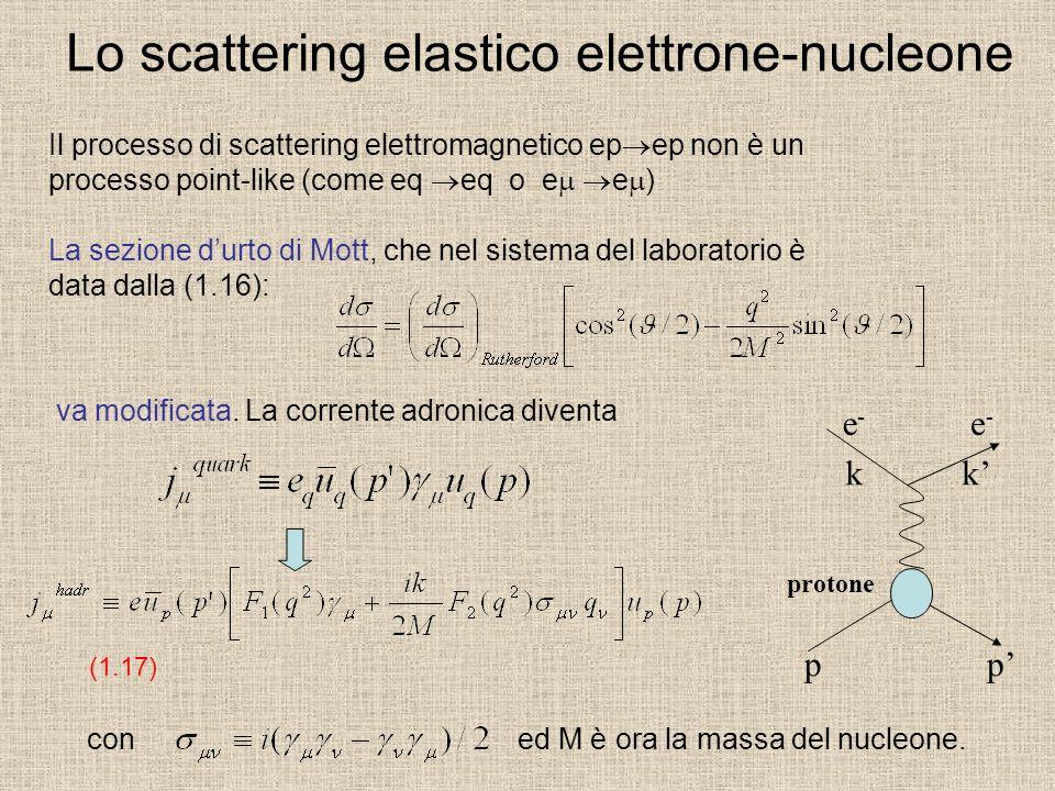 Lo scattering elastico elettrone-nucleone