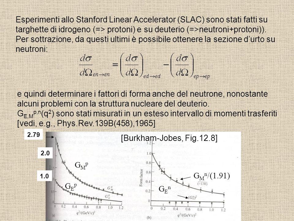 e quindi determinare i fattori di forma anche del neutrone, nonostante