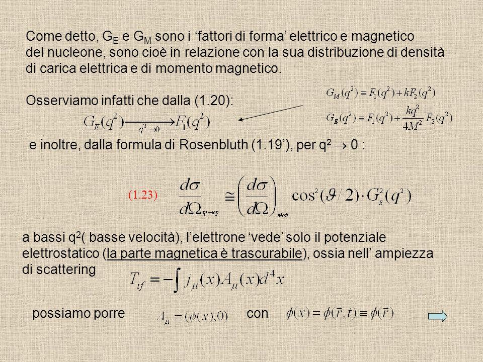 Come detto, GE e GM sono i 'fattori di forma' elettrico e magnetico
