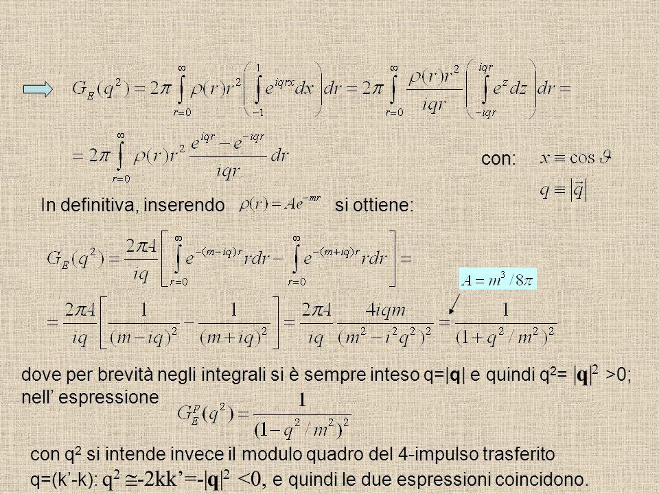 con: In definitiva, inserendo si ottiene: dove per brevità negli integrali si è sempre inteso q=|q| e quindi q2= |q|2 >0;