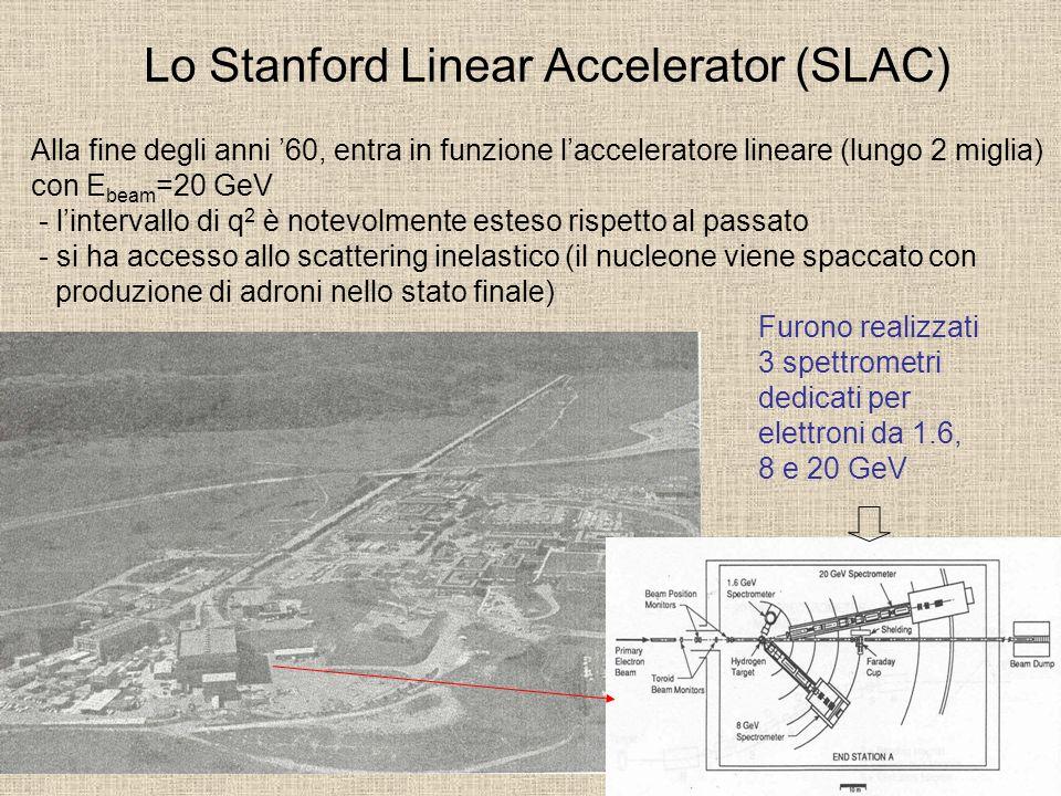 Lo Stanford Linear Accelerator (SLAC)