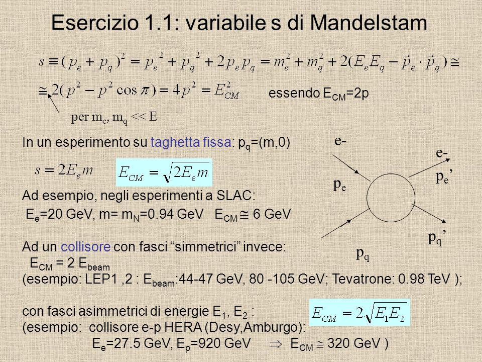 Esercizio 1.1: variabile s di Mandelstam