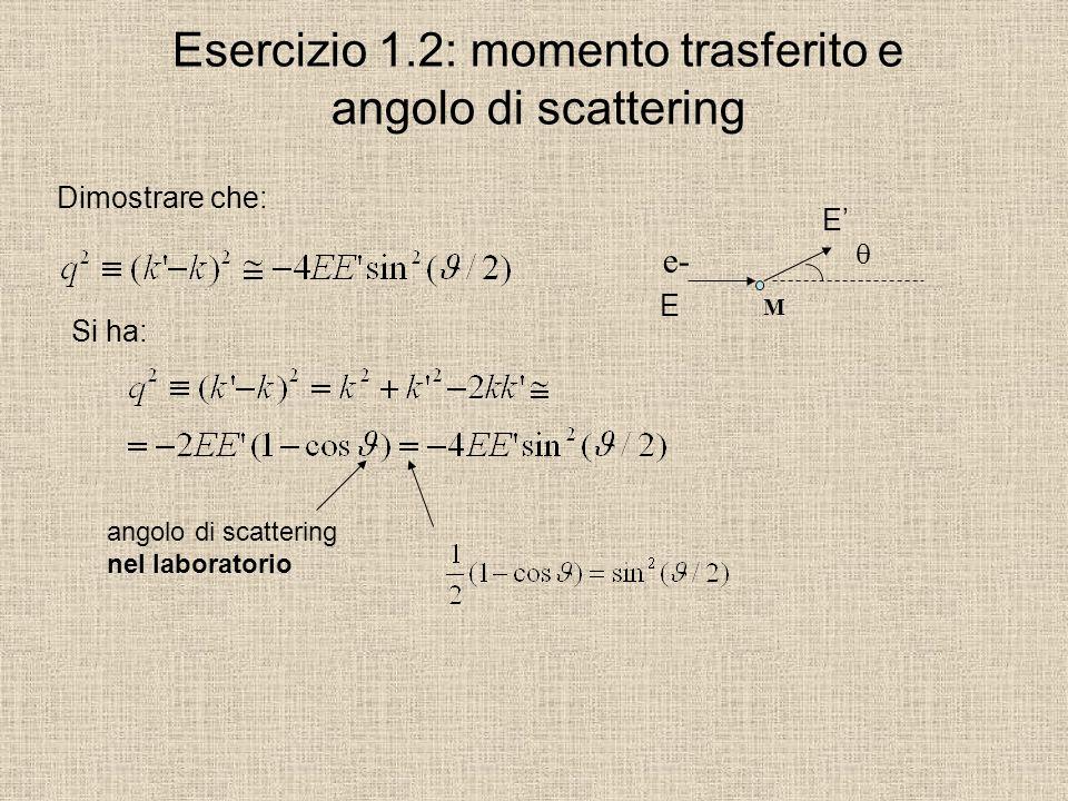Esercizio 1.2: momento trasferito e angolo di scattering