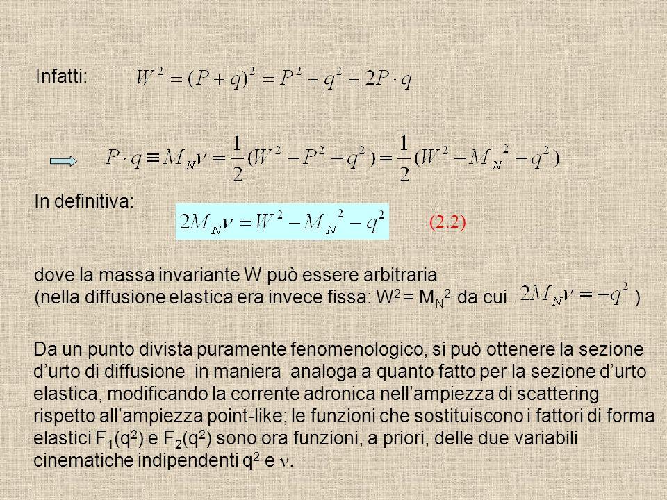 Infatti: In definitiva: (2.2) dove la massa invariante W può essere arbitraria.