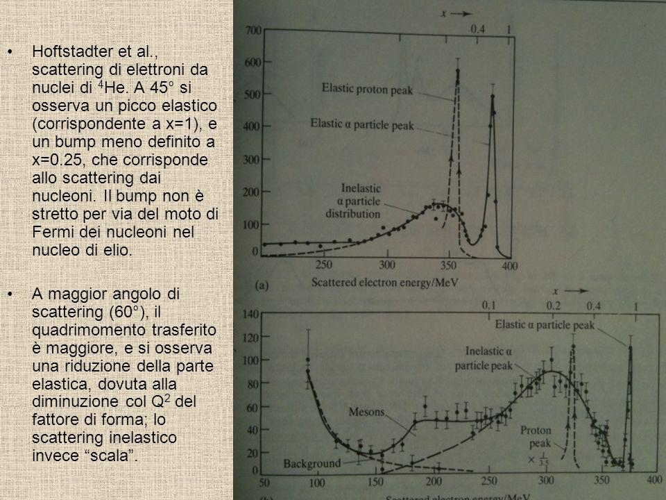 Hoftstadter et al. , scattering di elettroni da nuclei di 4He