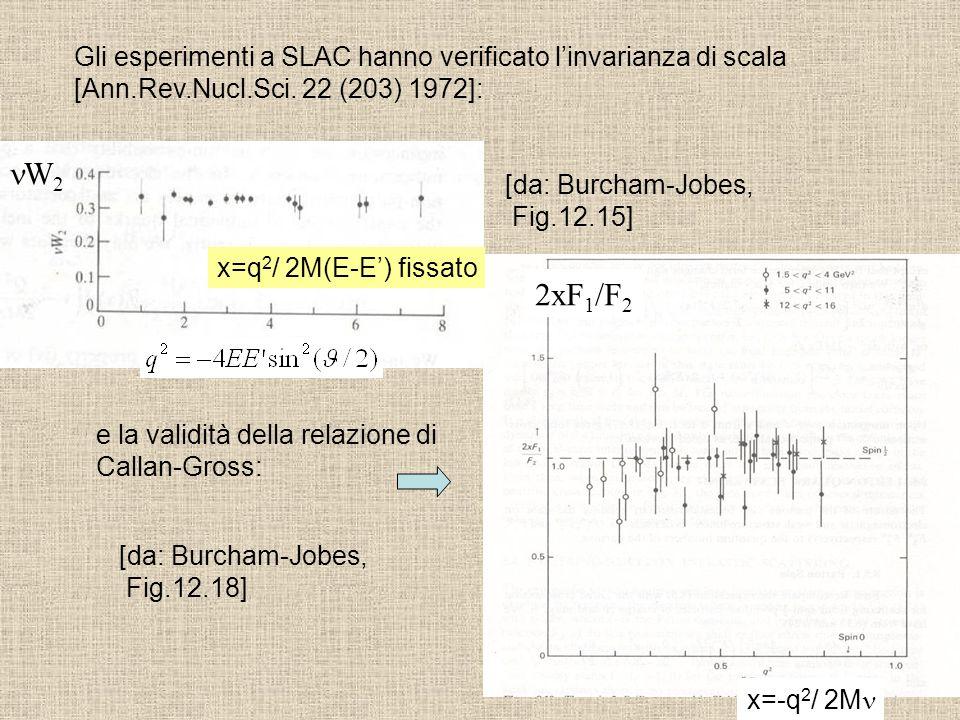 Gli esperimenti a SLAC hanno verificato l'invarianza di scala