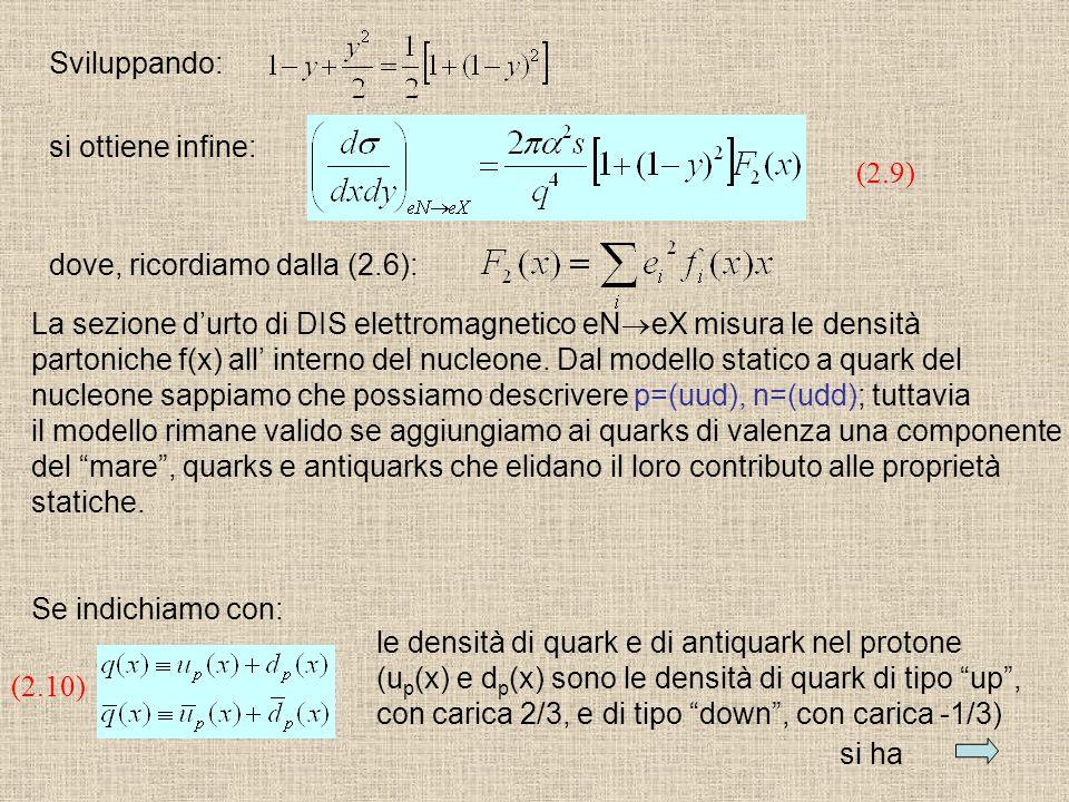 Sviluppando:si ottiene infine: (2.9) dove, ricordiamo dalla (2.6): La sezione d'urto di DIS elettromagnetico eNeX misura le densità.
