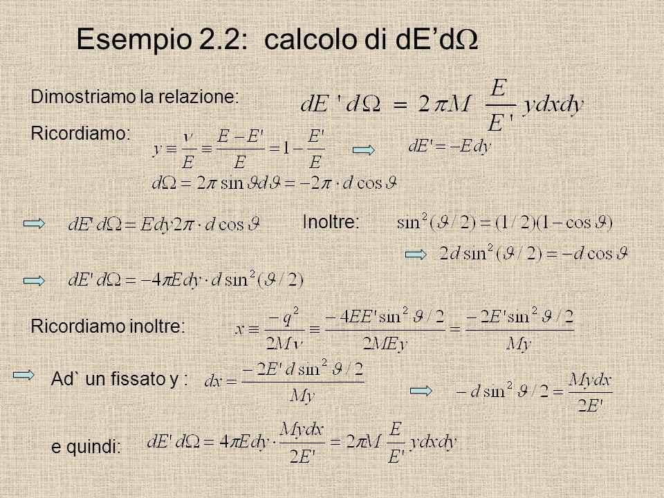 Esempio 2.2: calcolo di dE'dW