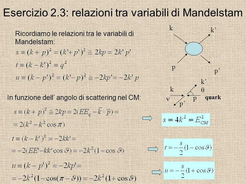 Esercizio 2.3: relazioni tra variabili di Mandelstam