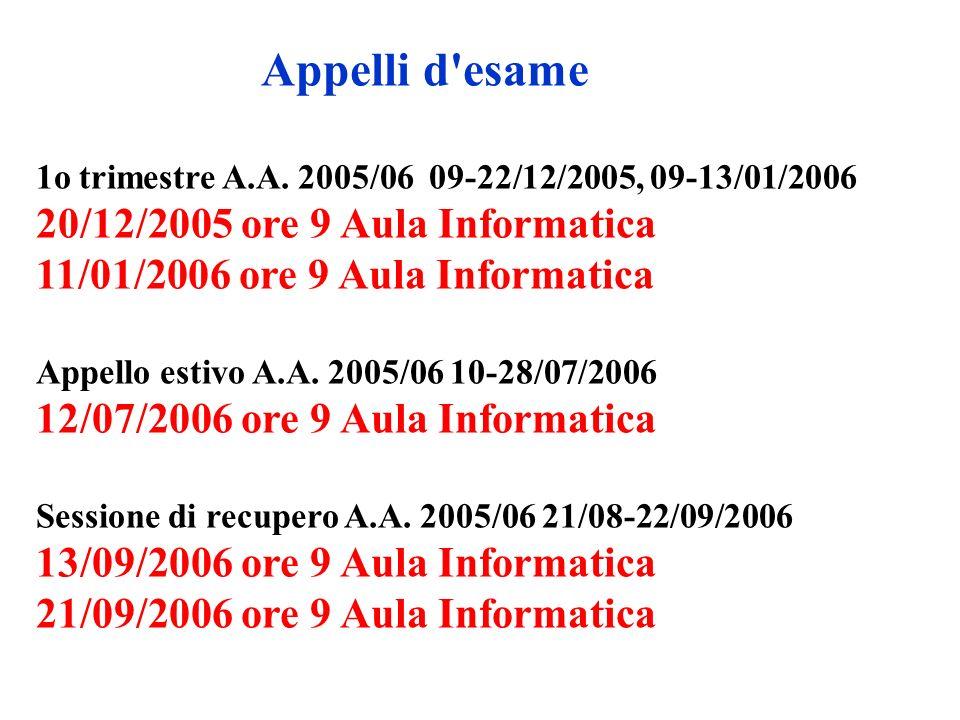 Appelli d esame 20/12/2005 ore 9 Aula Informatica